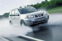 Как бороться с аквапланированием: основы безопасности на мокрой дороге
