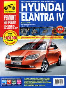Книга HYUNDAI ELANTRA IV с 2006г.дв.1.6 бензин.Ремонт без проблем ТРЕТИЙ РИМ (4933) ИДТР